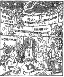 Under andra världskriget gjorde Folkberedskapen, som var en del av Statens informationsstyrelse, en studiecirkel med titeln Den svenska livsformen (1942) som skulle skapa en samling kring svenska värden och stärka den andliga beredskapen. Ett av fem kapitel i studiecirkeln handlade om svensk socialpolitik. Kapitlet inleddes med bilden nedan, som visar hur folkhemspolitiken tolkades som en skyddsmur mot en hård och stormig omvärld. Bild: Den svenska livsformen. 1942  Text: Hundra år av välfärdspolitik : Välfärdsstatens framväxt i Norge och Sverige. Klas Åmark, 2005.